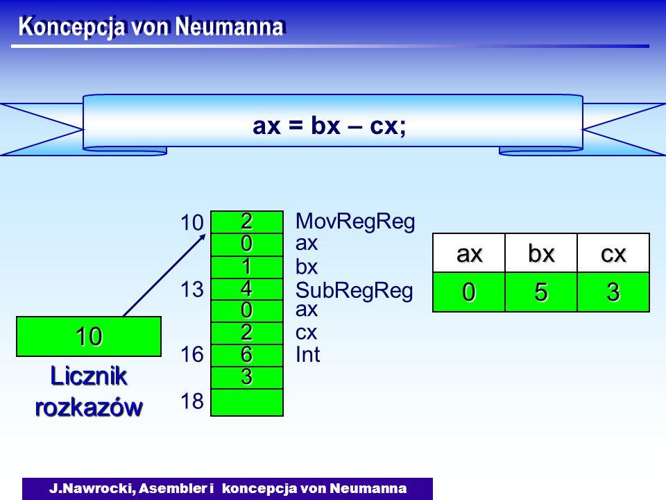 J.Nawrocki, Asembler i koncepcja von Neumanna Koncepcja von Neumanna 2 0 1 MovRegReg ax bx 10 4 0 2 13 6 SubRegReg 3 16Int 18 ax cx axbx 50 cx 3 ax = bx – cx; 10 Licznik rozkazów
