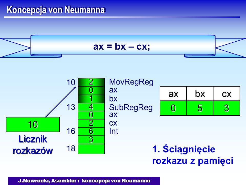 J.Nawrocki, Asembler i koncepcja von Neumanna Koncepcja von Neumanna 2 0 1 MovRegReg ax bx 10 4 0 2 13 6 SubRegReg 3 16Int 18 axbx 10 Licznik rozkazów 50 ax cx cx 3 ax = bx – cx; 1.