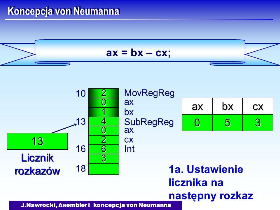 J.Nawrocki, Asembler i koncepcja von Neumanna Koncepcja von Neumanna 2 0 1 MovRegReg ax bx 10 4 0 2 13 6 SubRegReg 3 16Int 18 axbx 13 Licznik rozkazów 50 ax cx cx 3 ax = bx – cx; 1a.