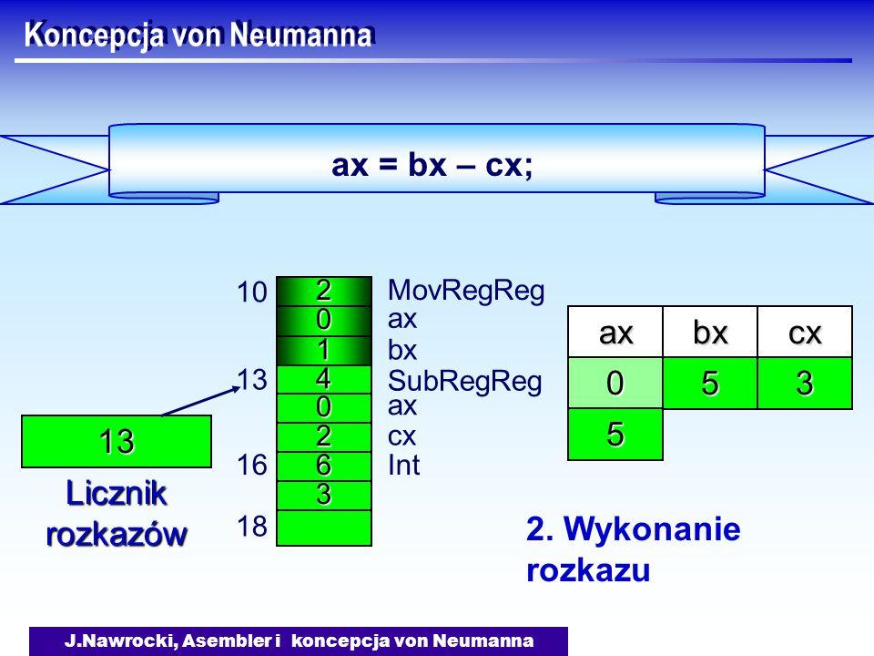 J.Nawrocki, Asembler i koncepcja von Neumanna Koncepcja von Neumanna 2 0 1 MovRegReg ax bx 10 4 0 2 13 6 SubRegReg 3 16Int 18 axbx 13 Licznik rozkazów 50 ax cx cx 3 ax = bx – cx; 5 2.