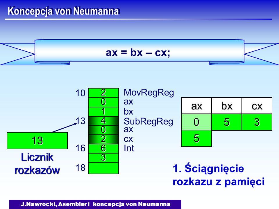 J.Nawrocki, Asembler i koncepcja von Neumanna Koncepcja von Neumanna 2 0 1 MovRegReg ax bx 10 4 0 2 13 6 SubRegReg 3 16Int 18 axbx 13 Licznik rozkazów 50 ax cx cx 3 ax = bx – cx; 5 1.