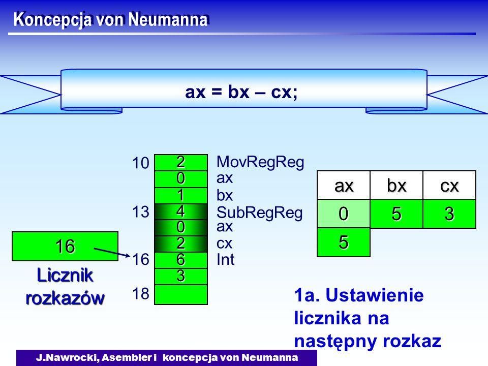 J.Nawrocki, Asembler i koncepcja von Neumanna Koncepcja von Neumanna 2 0 1 MovRegReg ax bx 10 4 0 2 13 6 SubRegReg 3 16Int 18 axbx 16 Licznik rozkazów 50 ax cx cx 3 ax = bx – cx; 5 1a.