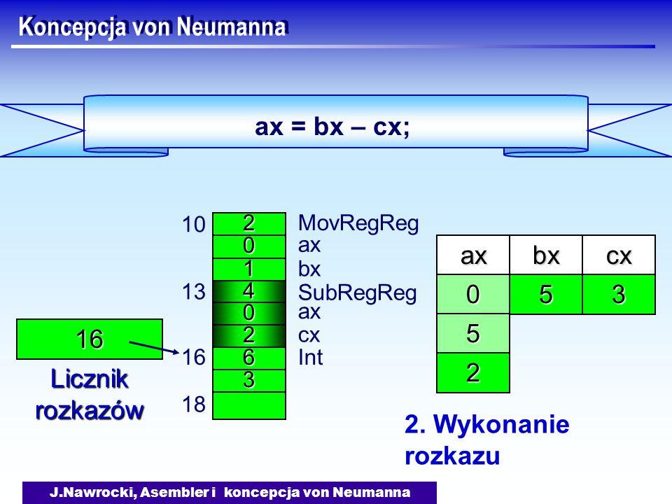 J.Nawrocki, Asembler i koncepcja von Neumanna Koncepcja von Neumanna 2 0 1 MovRegReg ax bx 10 4 0 2 13 6 SubRegReg 3 16Int 18 axbx 16 Licznik rozkazów 50 ax cx cx 3 ax = bx – cx; 5 2 2.