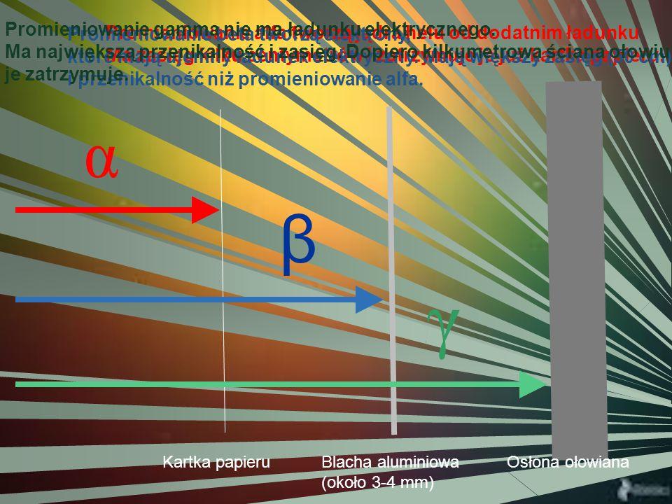 Kartka papieruBlacha aluminiowa (około 3-4 mm) Osłona ołowiana Promieniowanie alfa tworzą jądra helu od dodatnim ładunku Ma zasięg kilku centymetrów i zatrzymuje je już kartka papieru.