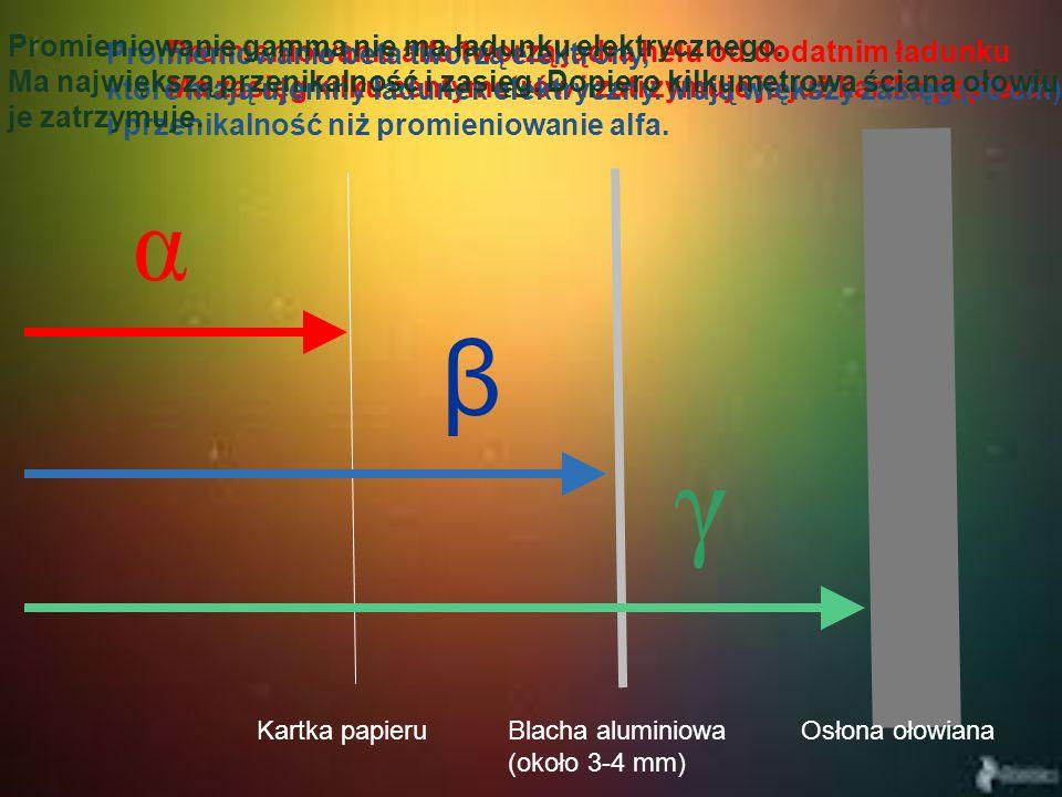Kartka papieruBlacha aluminiowa (około 3-4 mm) Osłona ołowiana Promieniowanie alfa tworzą jądra helu od dodatnim ładunku Ma zasięg kilku centymetrów i