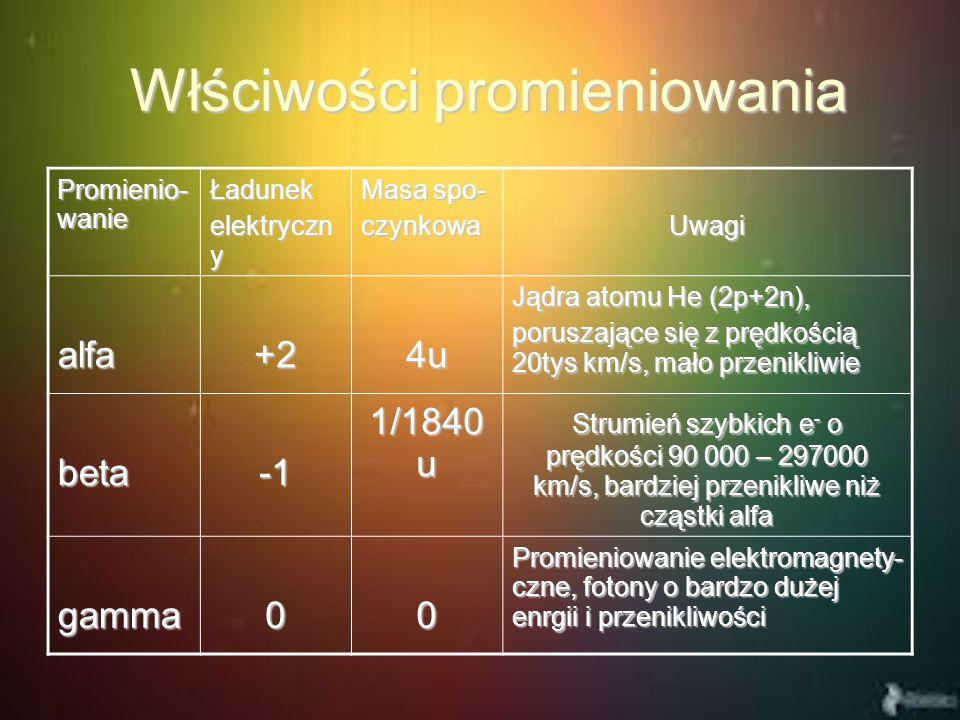 Włściwości promieniowania Włściwości promieniowania Promienio- wanie Ładunek elektryczn y Masa spo- czynkowaUwagi alfa+24u Jądra atomu He (2p+2n), por