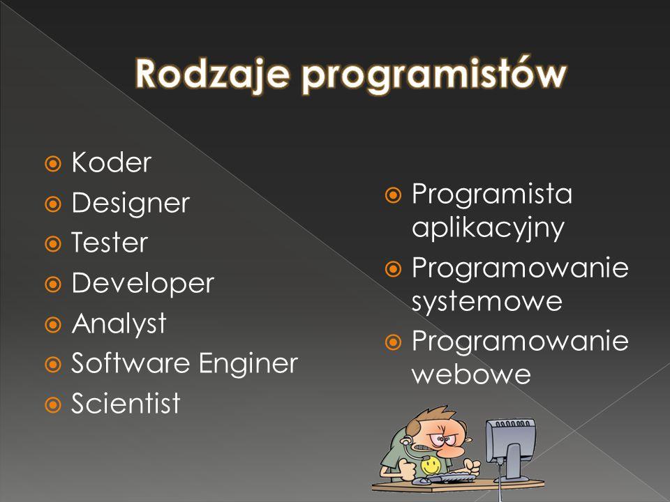  Koder  Designer  Tester  Developer  Analyst  Software Enginer  Scientist  Programista aplikacyjny  Programowanie systemowe  Programowanie webowe
