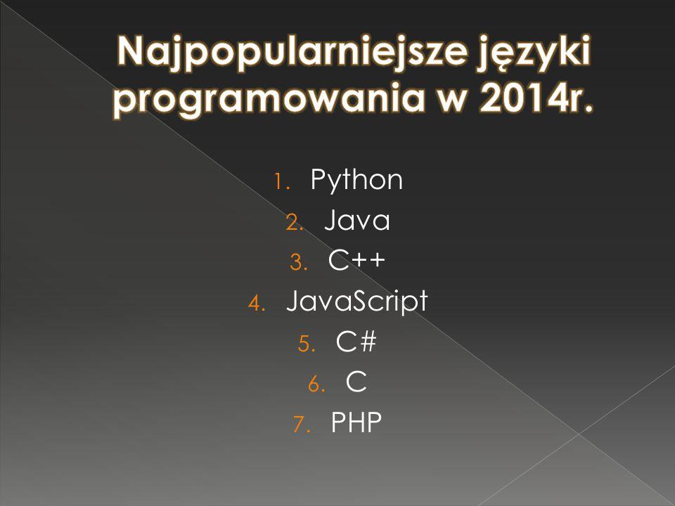 1. Python 2. Java 3. C++ 4. JavaScript 5. C# 6. C 7. PHP