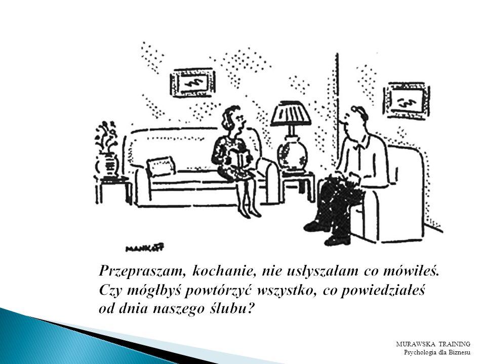 MURAWSKA TRAINING Psychologia dla Biznesu