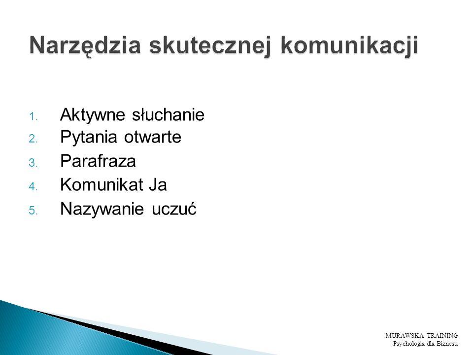 1. Aktywne słuchanie 2. Pytania otwarte 3. Parafraza 4. Komunikat Ja 5. Nazywanie uczuć MURAWSKA TRAINING Psychologia dla Biznesu