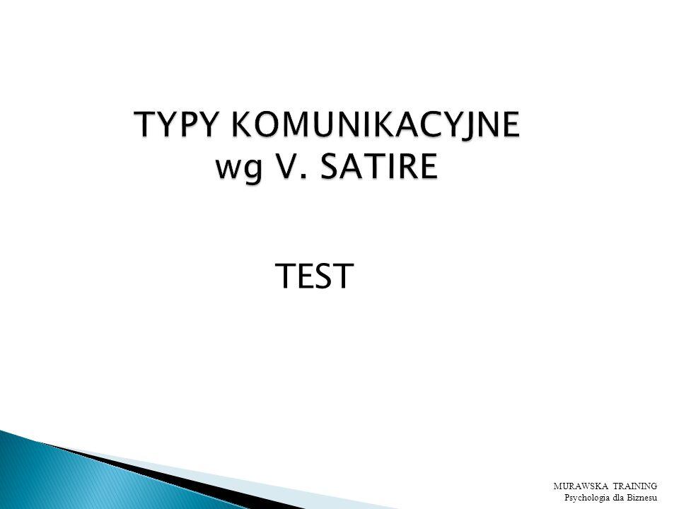 MURAWSKA TRAINING Psychologia dla Biznesu TEST