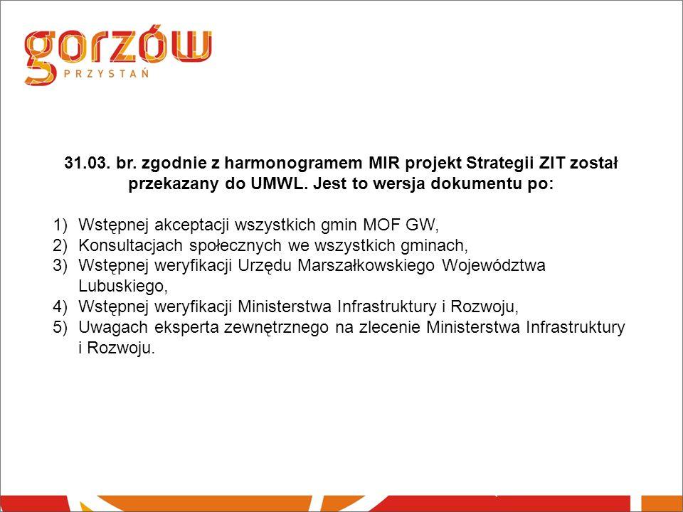31.03. br. zgodnie z harmonogramem MIR projekt Strategii ZIT został przekazany do UMWL.
