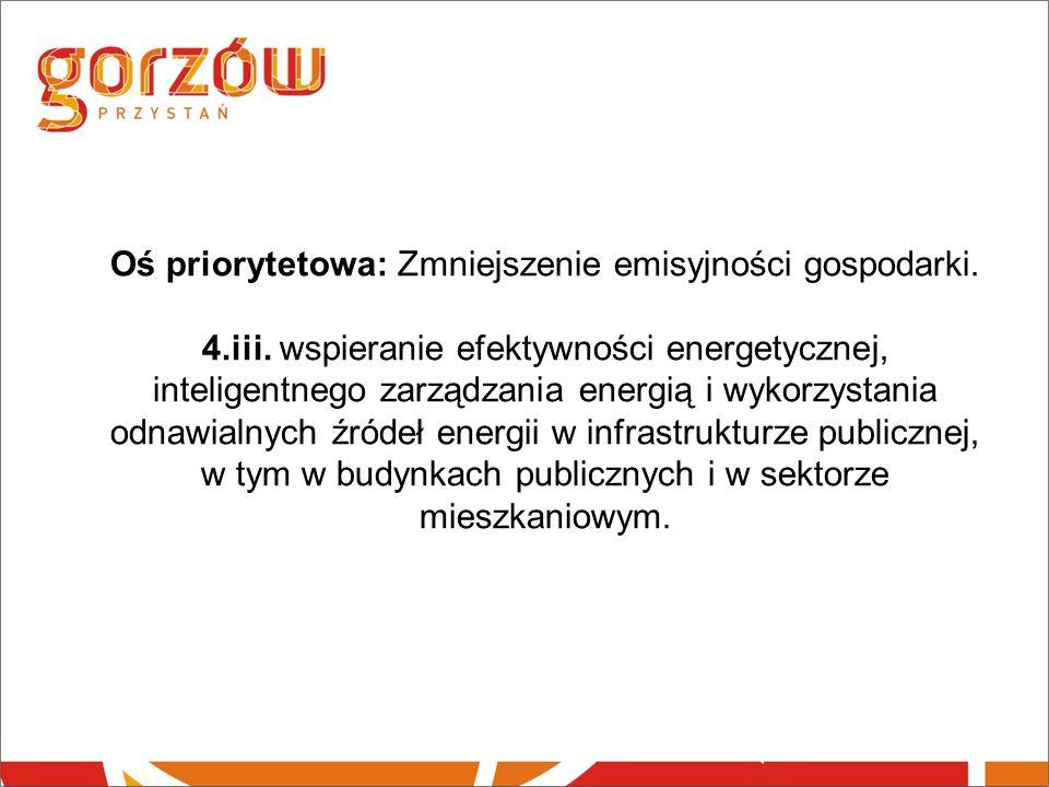 Oś priorytetowa: Zmniejszenie emisyjności gospodarki.