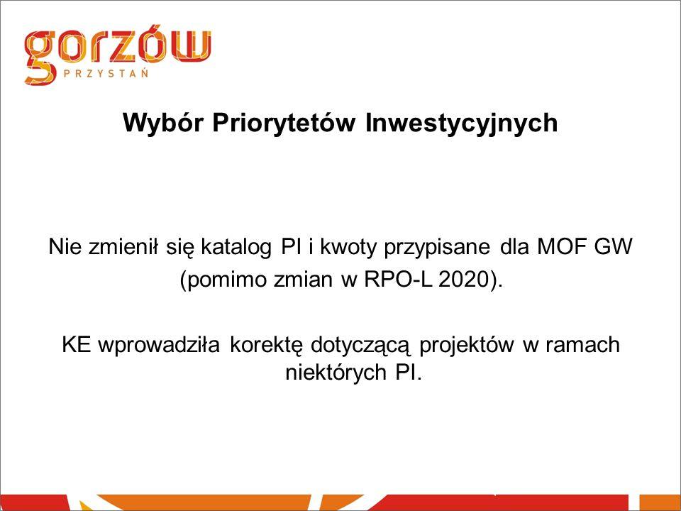 Wybór Priorytetów Inwestycyjnych Nie zmienił się katalog PI i kwoty przypisane dla MOF GW (pomimo zmian w RPO-L 2020).