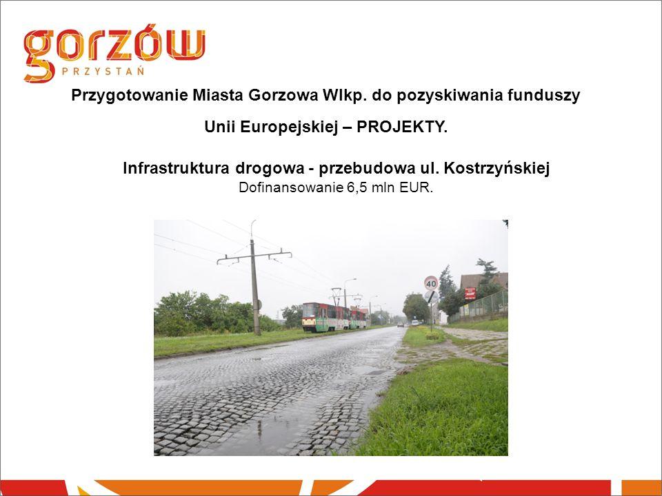 Infrastruktura drogowa - przebudowa ul. Kostrzyńskiej Dofinansowanie 6,5 mln EUR.