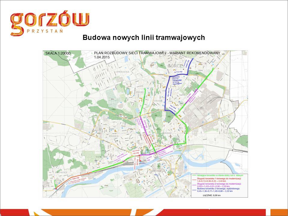 Budowa nowych linii tramwajowych