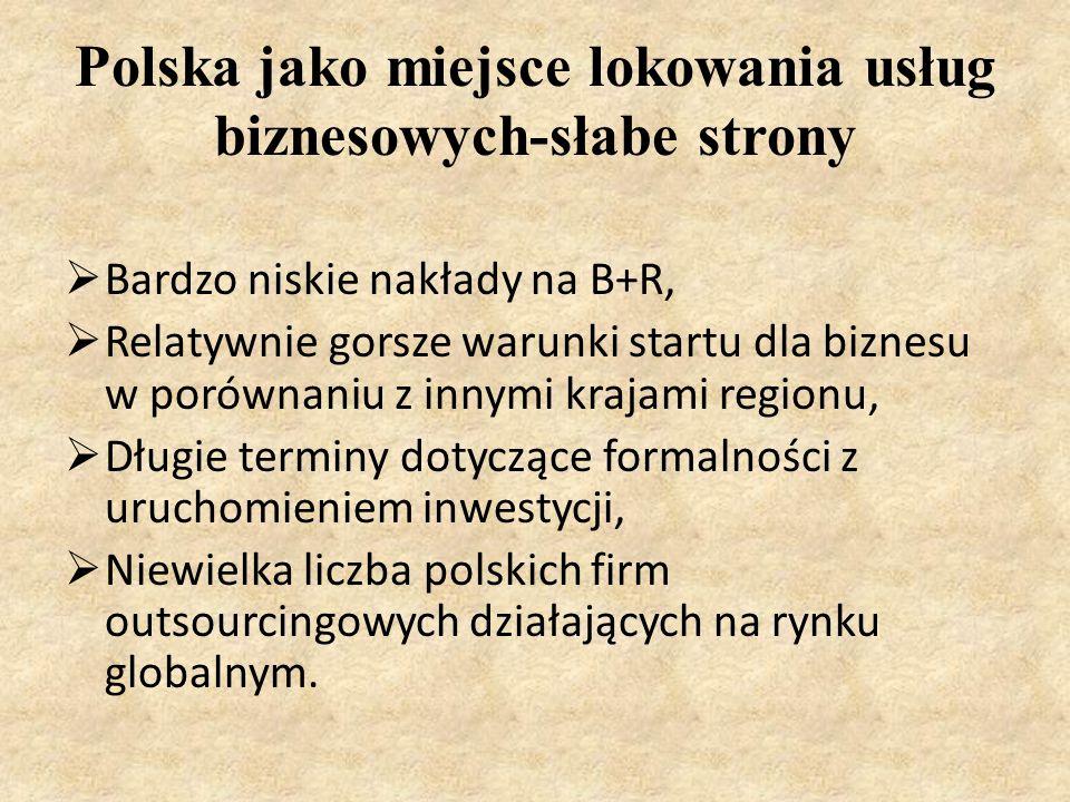 Polska jako miejsce lokowania usług biznesowych-słabe strony  Bardzo niskie nakłady na B+R,  Relatywnie gorsze warunki startu dla biznesu w porównaniu z innymi krajami regionu,  Długie terminy dotyczące formalności z uruchomieniem inwestycji,  Niewielka liczba polskich firm outsourcingowych działających na rynku globalnym.