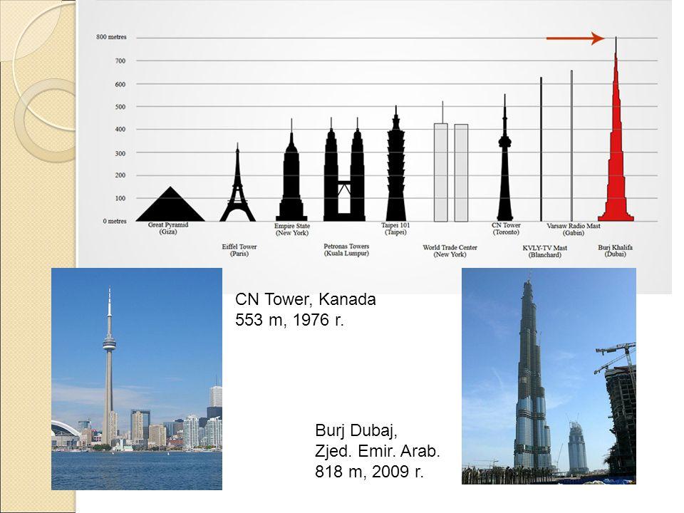 Burj Dubaj, Zjed. Emir. Arab. 818 m, 2009 r. CN Tower, Kanada 553 m, 1976 r.