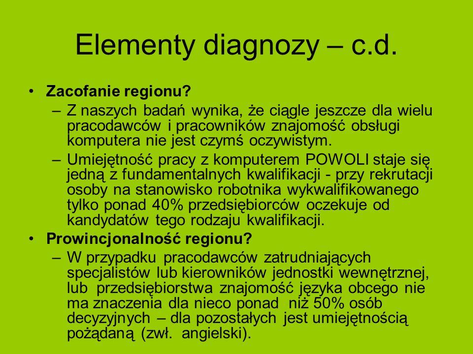 Elementy diagnozy – c.d. Zacofanie regionu.