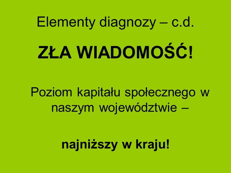 Elementy diagnozy – c.d. ZŁA WIADOMOŚĆ.
