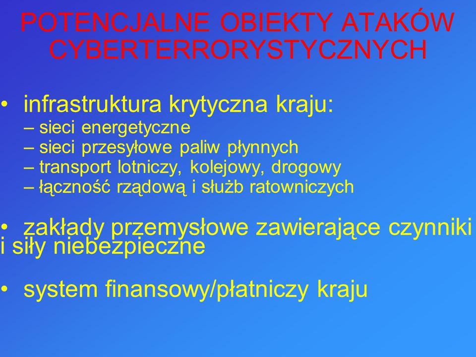 infrastruktura krytyczna kraju: – sieci energetyczne – sieci przesyłowe paliw płynnych – transport lotniczy, kolejowy, drogowy – łączność rządową i sł
