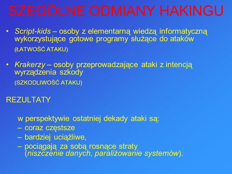 -brak ograniczeń w wyborze celów ( geograficzne położenie celu nie ma znaczenia ) -nieograniczony dostęp do odpowiedniej wiedzy i narzędzi do przeprowadzania ataków ( wymiana informacji między środowiskami hakerów z różnych krajów ) -trudność wskazania źródła ataku ( względna ) TRANSNARODWY WYMIAR HAKINGU