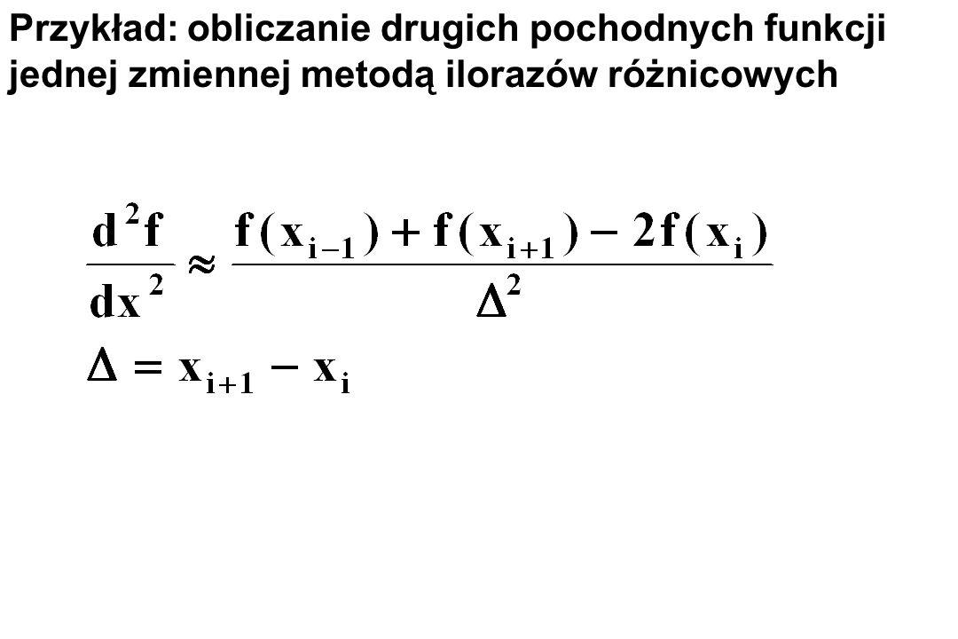 Przykład: obliczanie drugich pochodnych funkcji jednej zmiennej metodą ilorazów różnicowych