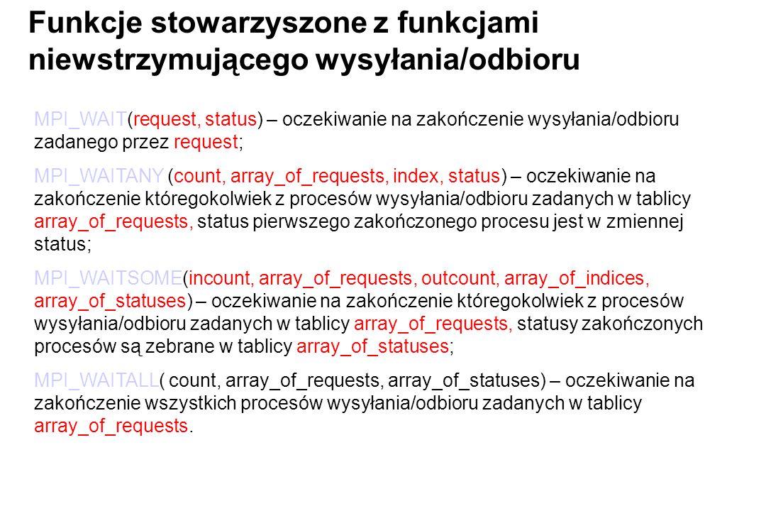 Funkcje stowarzyszone z funkcjami niewstrzymującego wysyłania/odbioru MPI_WAIT(request, status) – oczekiwanie na zakończenie wysyłania/odbioru zadanego przez request; MPI_WAITANY (count, array_of_requests, index, status) – oczekiwanie na zakończenie któregokolwiek z procesów wysyłania/odbioru zadanych w tablicy array_of_requests, status pierwszego zakończonego procesu jest w zmiennej status; MPI_WAITSOME(incount, array_of_requests, outcount, array_of_indices, array_of_statuses) – oczekiwanie na zakończenie któregokolwiek z procesów wysyłania/odbioru zadanych w tablicy array_of_requests, statusy zakończonych procesów są zebrane w tablicy array_of_statuses; MPI_WAITALL( count, array_of_requests, array_of_statuses) – oczekiwanie na zakończenie wszystkich procesów wysyłania/odbioru zadanych w tablicy array_of_requests.