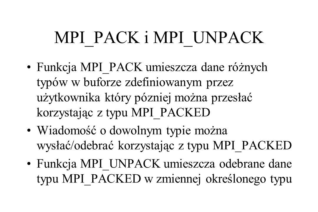 MPI_PACK i MPI_UNPACK Funkcja MPI_PACK umieszcza dane różnych typów w buforze zdefiniowanym przez użytkownika który pózniej można przesłać korzystając z typu MPI_PACKED Wiadomość o dowolnym typie można wysłać/odebrać korzystając z typu MPI_PACKED Funkcja MPI_UNPACK umieszcza odebrane dane typu MPI_PACKED w zmiennej określonego typu