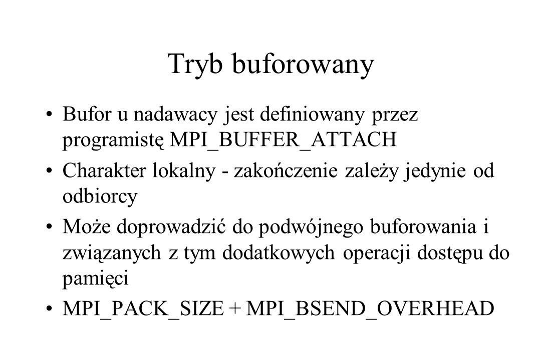 Tryb buforowany Bufor u nadawacy jest definiowany przez programistę MPI_BUFFER_ATTACH Charakter lokalny - zakończenie zależy jedynie od odbiorcy Może doprowadzić do podwójnego buforowania i związanych z tym dodatkowych operacji dostępu do pamięci MPI_PACK_SIZE + MPI_BSEND_OVERHEAD