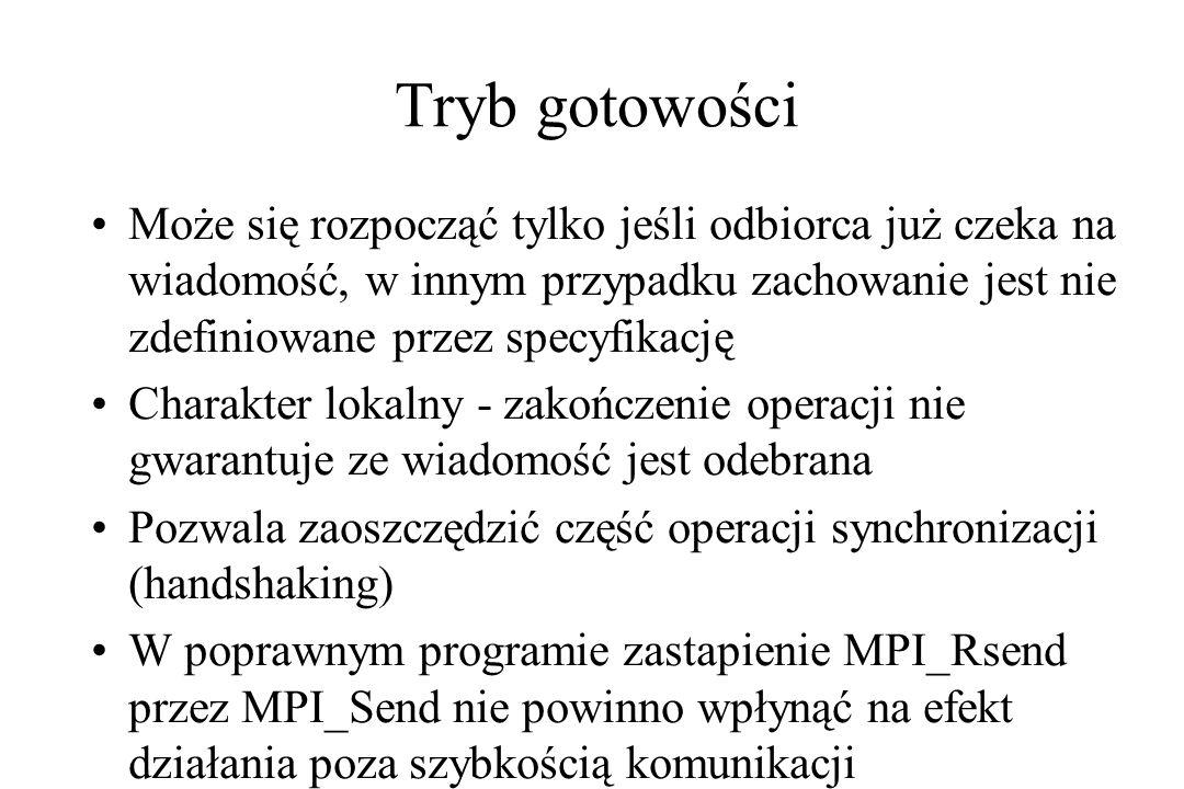 Tryb gotowości Może się rozpocząć tylko jeśli odbiorca już czeka na wiadomość, w innym przypadku zachowanie jest nie zdefiniowane przez specyfikację Charakter lokalny - zakończenie operacji nie gwarantuje ze wiadomość jest odebrana Pozwala zaoszczędzić część operacji synchronizacji (handshaking) W poprawnym programie zastapienie MPI_Rsend przez MPI_Send nie powinno wpłynąć na efekt działania poza szybkością komunikacji