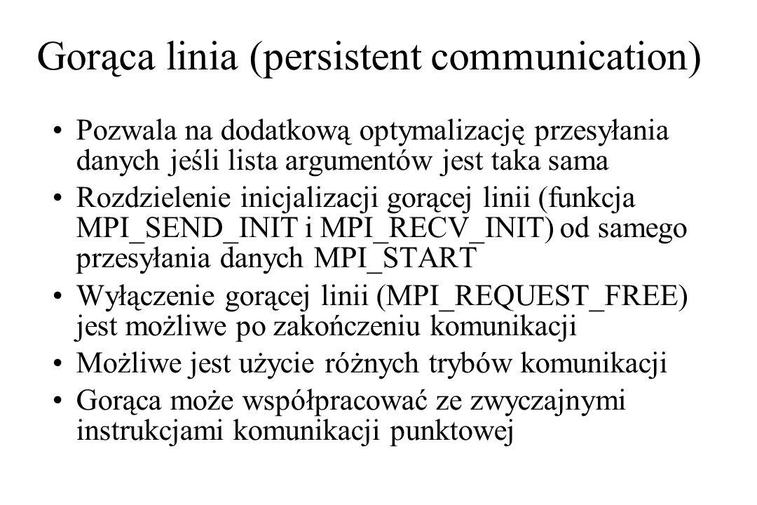 Gorąca linia (persistent communication) Pozwala na dodatkową optymalizację przesyłania danych jeśli lista argumentów jest taka sama Rozdzielenie inicjalizacji gorącej linii (funkcja MPI_SEND_INIT i MPI_RECV_INIT) od samego przesyłania danych MPI_START Wyłączenie gorącej linii (MPI_REQUEST_FREE) jest możliwe po zakończeniu komunikacji Możliwe jest użycie różnych trybów komunikacji Gorąca może współpracować ze zwyczajnymi instrukcjami komunikacji punktowej