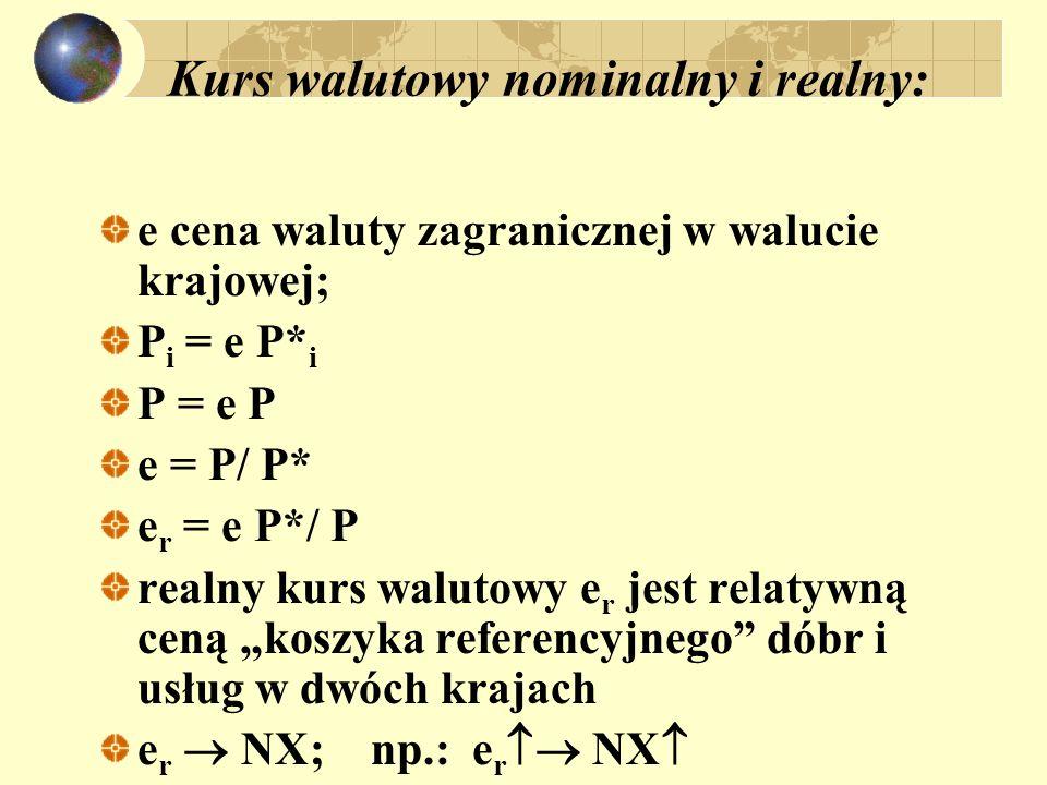 """Kurs walutowy nominalny i realny: e cena waluty zagranicznej w walucie krajowej; P i = e P* i P = e P e = P/ P* e r = e P*/ P realny kurs walutowy e r jest relatywną ceną """"koszyka referencyjnego dóbr i usług w dwóch krajach e r  NX; np.: e r  NX """
