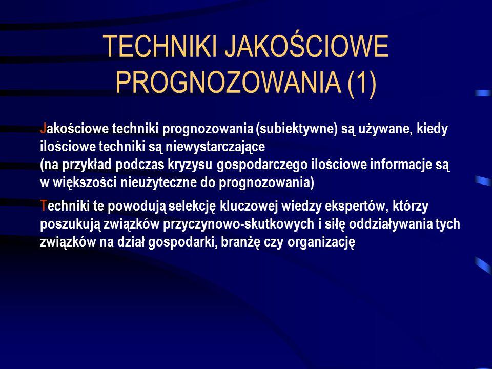 TECHNIKI JAKOŚCIOWE PROGNOZOWANIA (1) Jakościowe techniki prognozowania (subiektywne) są używane, kiedy ilościowe techniki są niewystarczające (na prz