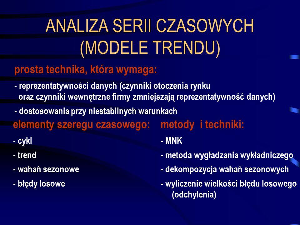 ANALIZA SERII CZASOWYCH (MODELE TRENDU) prosta technika, która wymaga: - reprezentatywności danych (czynniki otoczenia rynku oraz czynniki wewnętrzne