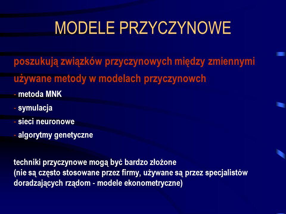 MODELE PRZYCZYNOWE poszukują związków przyczynowych między zmiennymi używane metody w modelach przyczynowch - metoda MNK - symulacja - sieci neuronowe