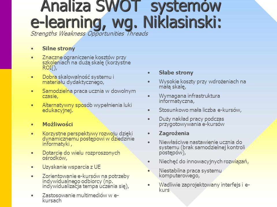 Analiza SWOT systemów e-learning, wg. Niklasinski: Analiza SWOT systemów e-learning, wg. Niklasinski: Strengths Weakness Opportunities Threads Silne s