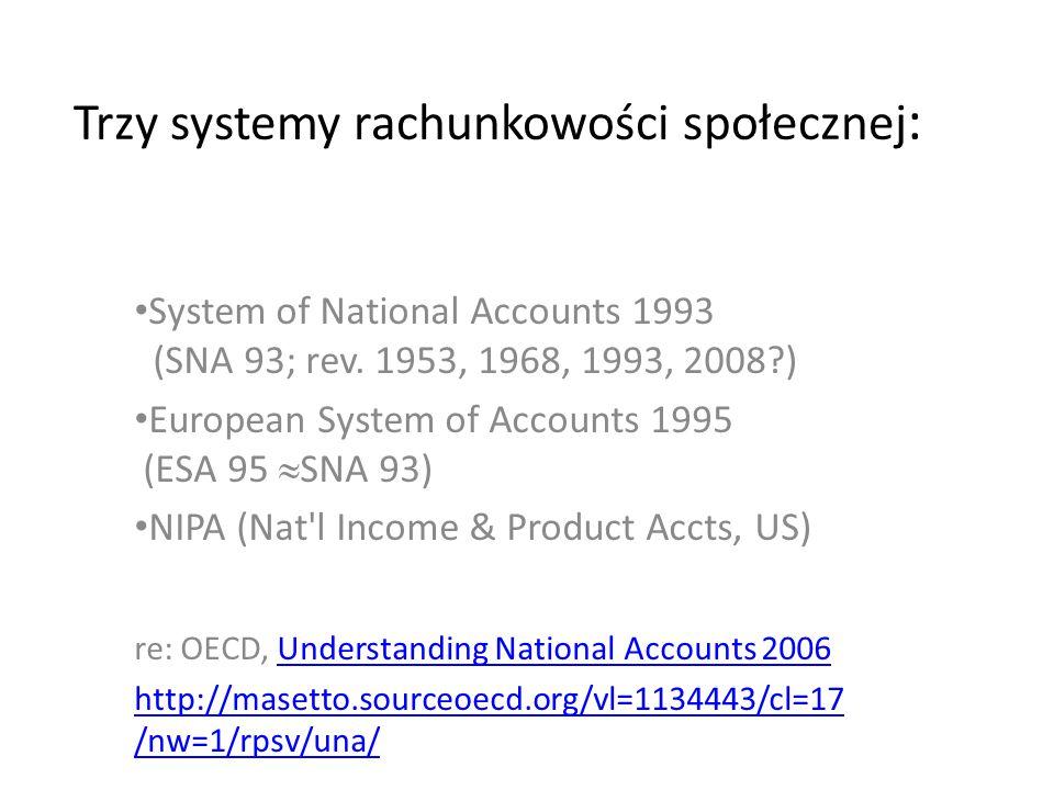 Materiały źródłowe Standardy rządzące rachunkowością społeczną są zawarte w dwóch międzynarodowych manualach (podręcznikach) : the System of National Accounts 1993 (SNA 93), o zasięgu globalnym, oraz wersji europejskiej zatytułowanej the European System of Accounts 1995 (ESA 95).
