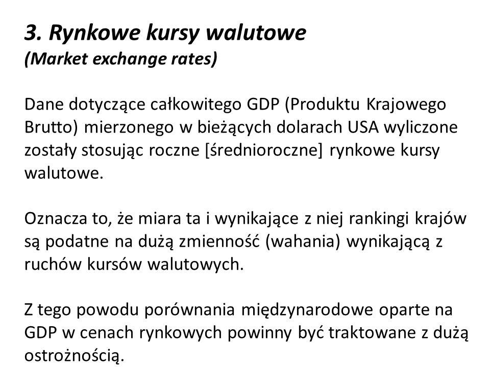 3. Rynkowe kursy walutowe (Market exchange rates) Dane dotyczące całkowitego GDP (Produktu Krajowego Brutto) mierzonego w bieżących dolarach USA wylic