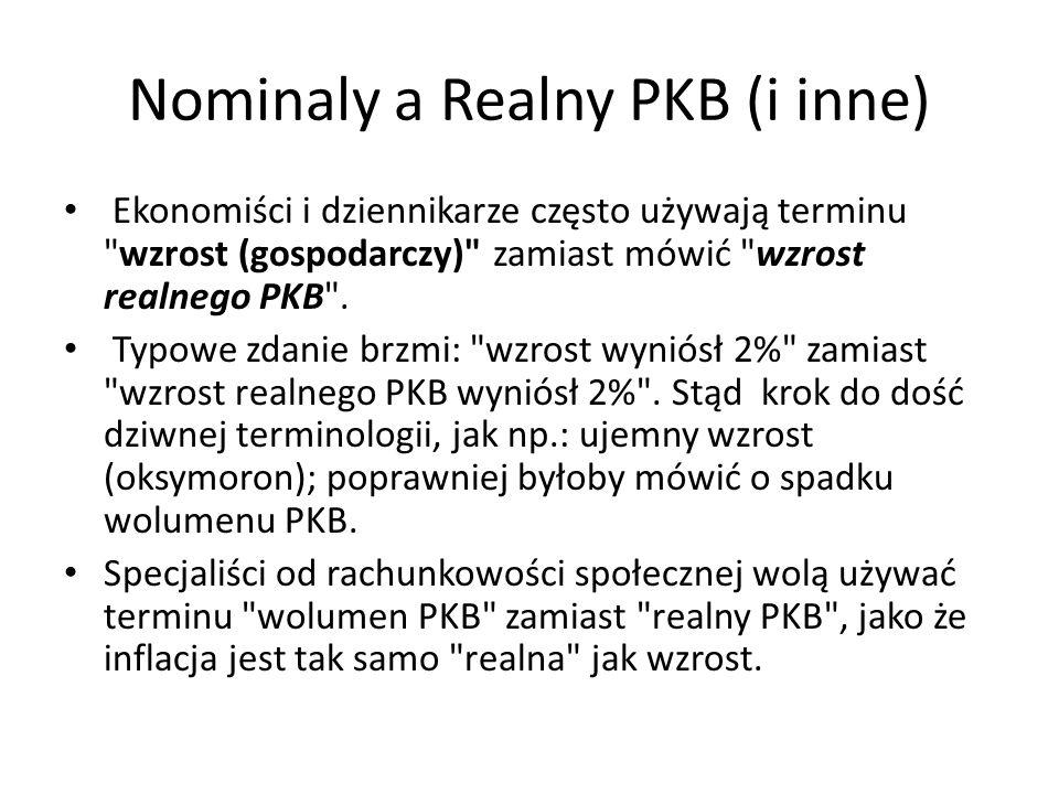 Nominaly a Realny PKB (i inne) Ekonomiści i dziennikarze często używają terminu