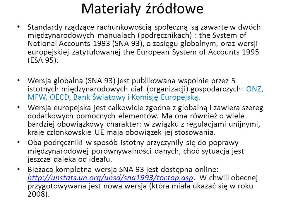 Materiały źródłowe Standardy rządzące rachunkowością społeczną są zawarte w dwóch międzynarodowych manualach (podręcznikach) : the System of National