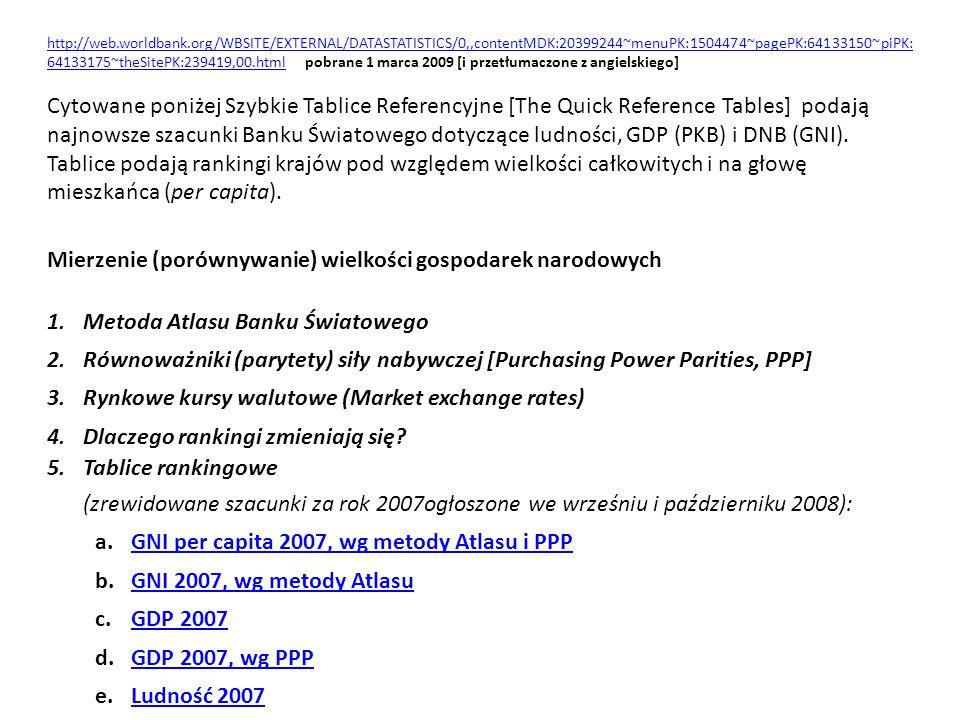 http://web.worldbank.org/WBSITE/EXTERNAL/DATASTATISTICS/0,,contentMDK:20399244~menuPK:1504474~pagePK:64133150~piPK: 64133175~theSitePK:239419,00.htmlh