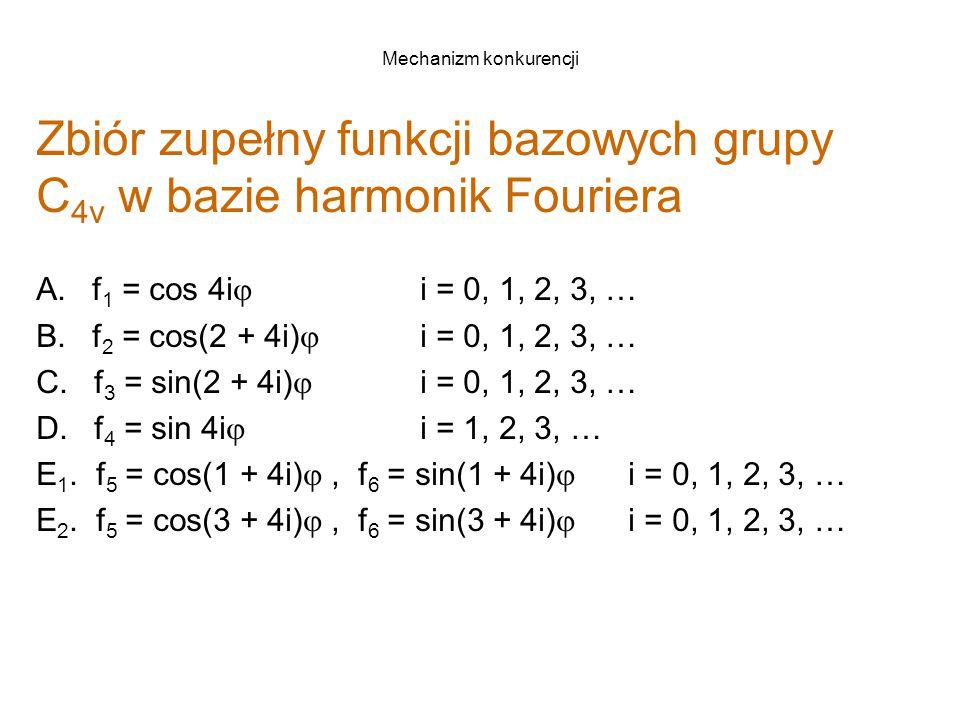 Zbiór zupełny funkcji bazowych grupy C 4v w bazie harmonik Fouriera A.