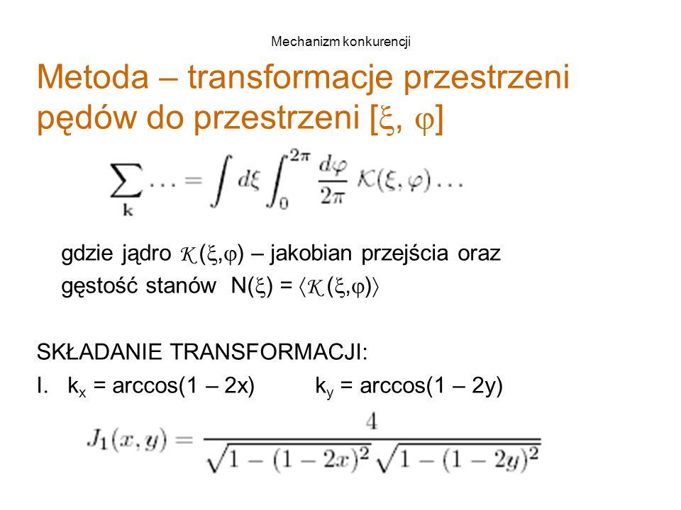 Mechanizm konkurencji Metoda – transformacje przestrzeni pędów do przestrzeni [ ,  ] gdzie jądro K ( ,  ) – jakobian przejścia oraz gęstość stanów N(  ) =  K ( ,  )  SKŁADANIE TRANSFORMACJI: I.