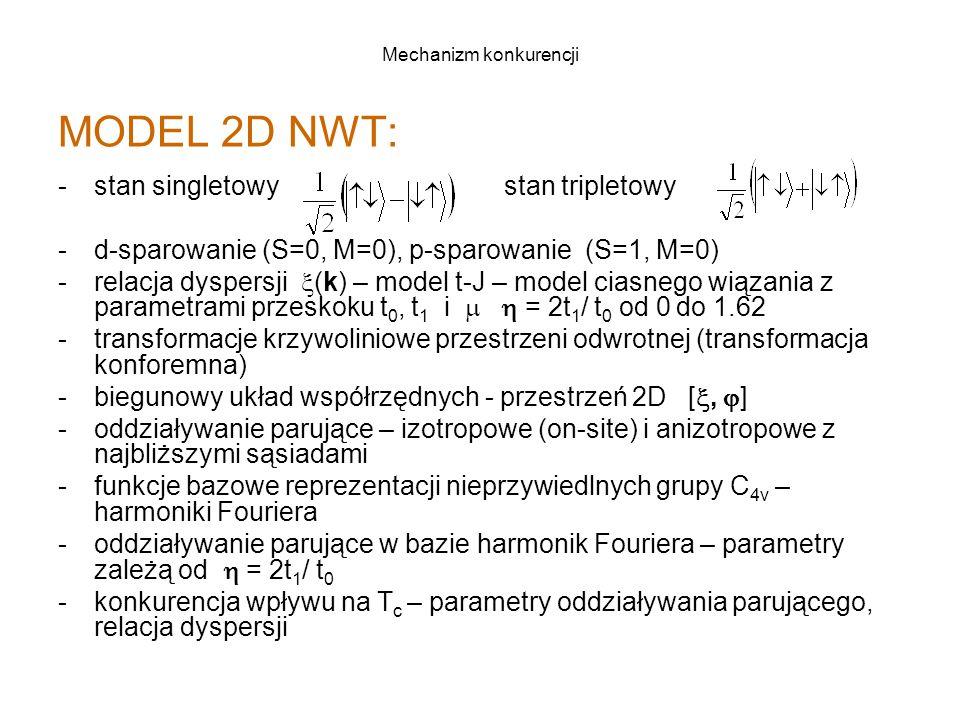Mechanizm konkurencji MODEL 2D NWT: -stan singletowy stan tripletowy -d-sparowanie (S=0, M=0), p-sparowanie (S=1, M=0) -relacja dyspersji  (k) – model t-J – model ciasnego wiązania z parametrami przeskoku t 0, t 1 i m  = 2t 1 / t 0 od 0 do 1.62 -transformacje krzywoliniowe przestrzeni odwrotnej (transformacja konforemna) -biegunowy układ współrzędnych - przestrzeń 2D [ ,  ] -oddziaływanie parujące – izotropowe (on-site) i anizotropowe z najbliższymi sąsiadami -funkcje bazowe reprezentacji nieprzywiedlnych grupy C 4v – harmoniki Fouriera -oddziaływanie parujące w bazie harmonik Fouriera – parametry zależą od  = 2t 1 / t 0 -konkurencja wpływu na T c – parametry oddziaływania parującego, relacja dyspersji