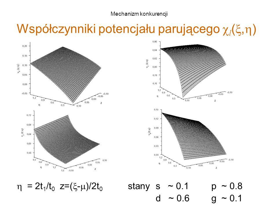 Mechanizm konkurencji Współczynniki potencjału parującego  l ( ,  )  = 2t 1 /t 0 z=(  -  )/2t 0 stanys ~ 0.1p ~ 0.8 d ~ 0.6g ~ 0.1