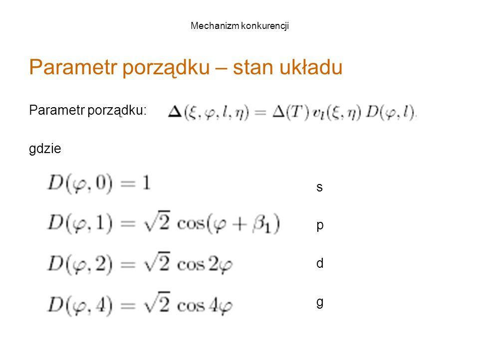 Mechanizm konkurencji Parametr porządku – stan układu Parametr porządku: gdzie s p d g
