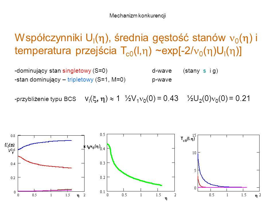 Mechanizm konkurencji Współczynniki U l (  ), średnia gęstość stanów 0 (  ) i temperatura przejścia T c0 (l,  ) ~exp[-2/ 0 (  )U l (  )] -dominujący stan singletowy (S=0) d-wave (stany s i g) -stan dominujący – tripletowy (S=1, M=0) p-wave -przybliżenie typu BCS v l ( ,  )  1 ½V 1 0 (0) = 0.43 ½U 2 (0) 0 (0) = 0.21