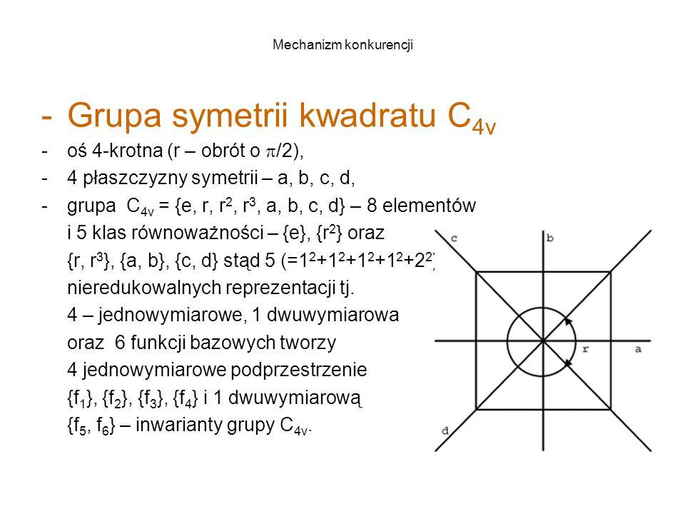 Mechanizm konkurencji -Grupa symetrii kwadratu C 4v -oś 4-krotna (r – obrót o  /2), -4 płaszczyzny symetrii – a, b, c, d, -grupa C 4v = {e, r, r 2, r 3, a, b, c, d} – 8 elementów i 5 klas równoważności – {e}, {r 2 } oraz {r, r 3 }, {a, b}, {c, d} stąd 5 (=1 2 +1 2 +1 2 +1 2 +2 2 ) nieredukowalnych reprezentacji tj.