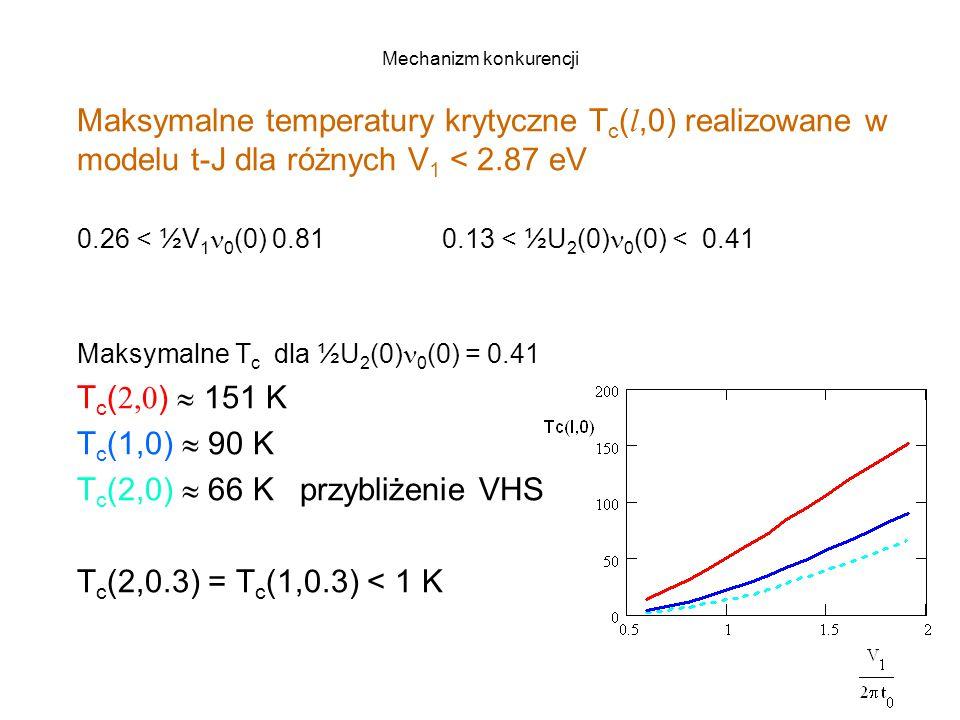 Mechanizm konkurencji Maksymalne temperatury krytyczne T c ( l,0) realizowane w modelu t-J dla różnych V 1 < 2.87 eV 0.26 < ½V 1 0 (0) 0.81 0.13 < ½U 2 (0) 0 (0) < 0.41 Maksymalne T c dla ½U 2 (0) 0 (0) = 0.41 T c ( 2,0 )  151 K T c (1,0)  90 K T c (2,0)  66 K przybliżenie VHS T c (2,0.3) = T c (1,0.3) < 1 K